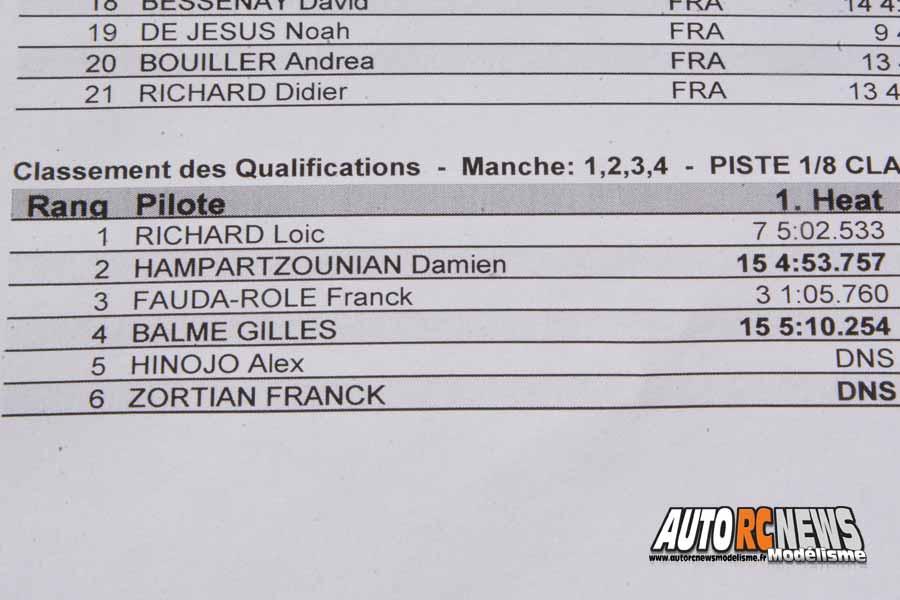 grand prix philippe chaussard piste 1/8ème thermique à grenoble au racg les 1er et 2 juin 2019
