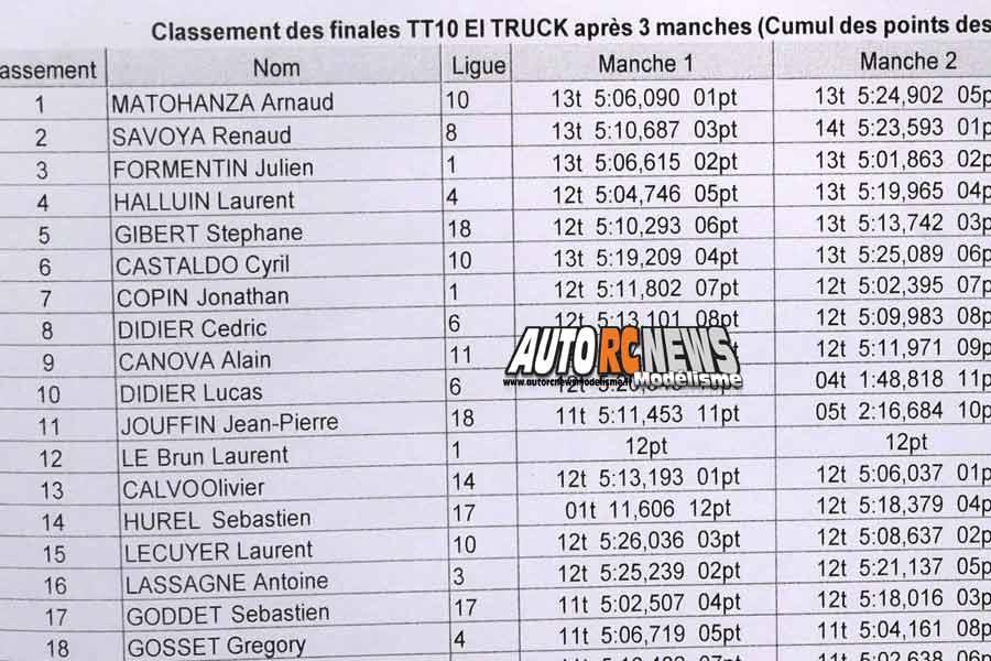 4ème cf tt 1/10 électrique à dammartin en goele club mccd les 8 et 8 juin 2019