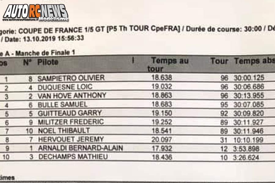 coupe de france piste 1/5 thermique à louviers club arcc val de reuil les 12 et 13 octobre 2019