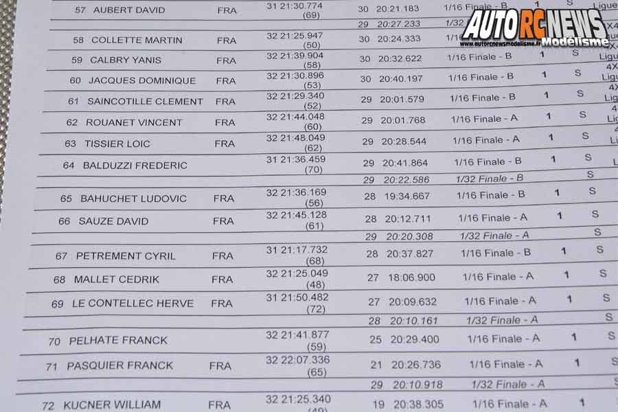 coupe des ligues tt 1/8 thermique à sens club a2tech du 26 au 28 juillet 2019